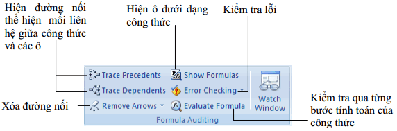 Nhóm lệnh Formulas Auditing